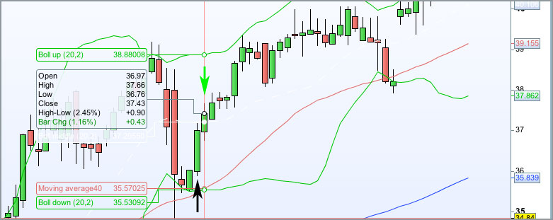 bollinger-band-tk-profit-old