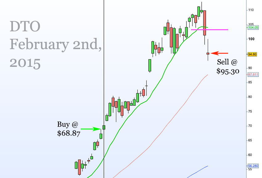 DTO-Feb-2