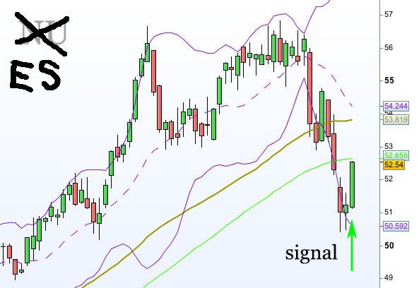 NU-ES-signal