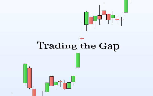 trading-the-gap