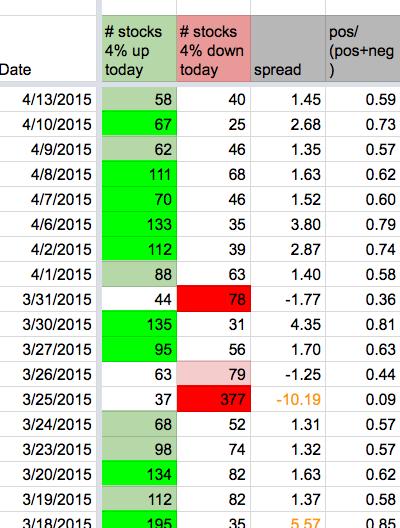 Screen Shot 2015-04-14 at 3.11.28 PM