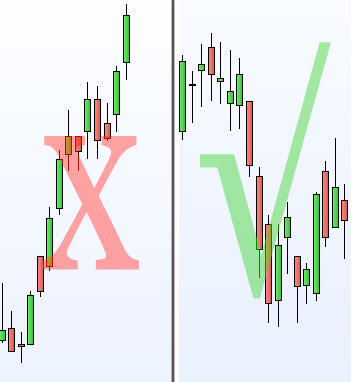 No mo' momentum, yes mean reversion!