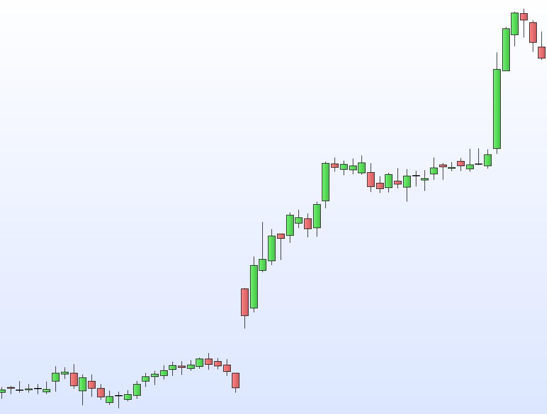 Momentum trading system pdf