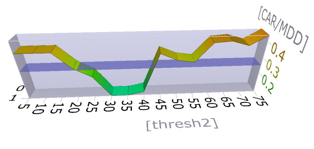 type 30qtr 3D, 2010-2012 th1 75