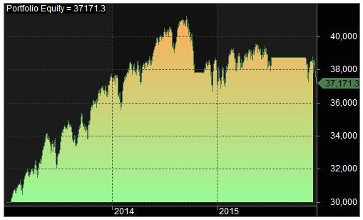 type ma, 85, flg 10 2013-2015