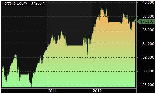 type newhilo 50,45 2010-2012