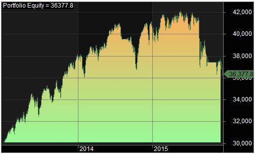 type newhilo 50,45 2013-2015