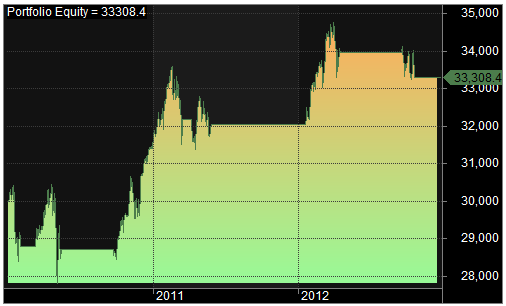 type rsi14 80,75 2010-2012